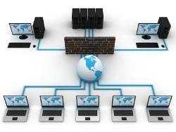 Services Triple S Computer Solutions Llc